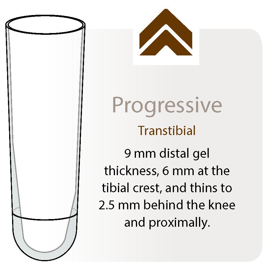 progressive-profile-retrofit