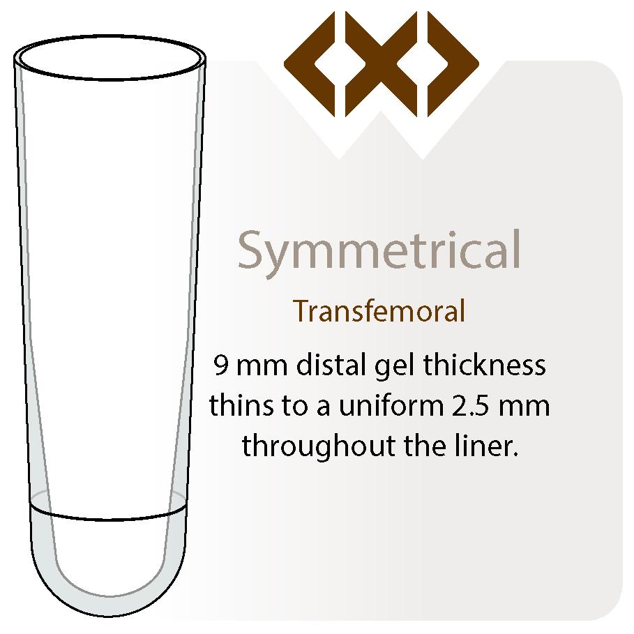 symmetrical-profile-retrofit