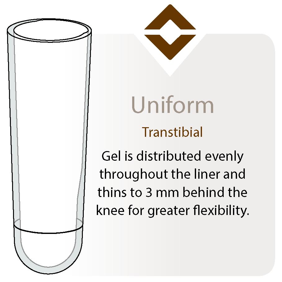 uniform-profile-retrofit