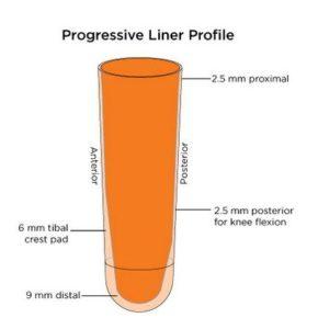 progressive-profile